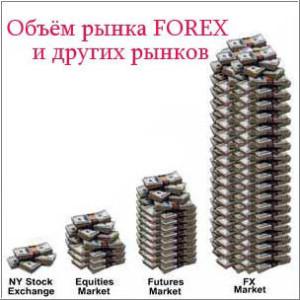 Forex_volume