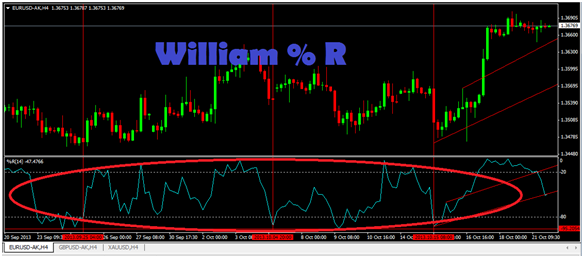 williams-percent-range1